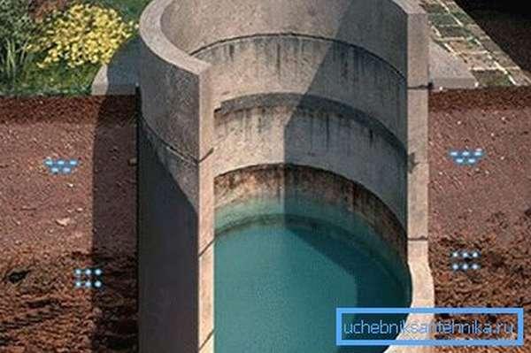 От вида водоприемной части зависит объем и наполнение шахты.