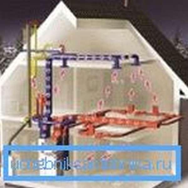фото: отечественная система климатизации Антарес Комфорт в базовом исполнении включает газовый котел.