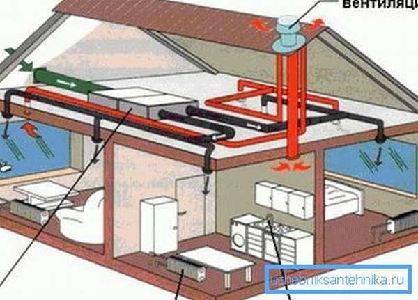 Отопление – неотъемлемая составная часть систем контроля микроклимата