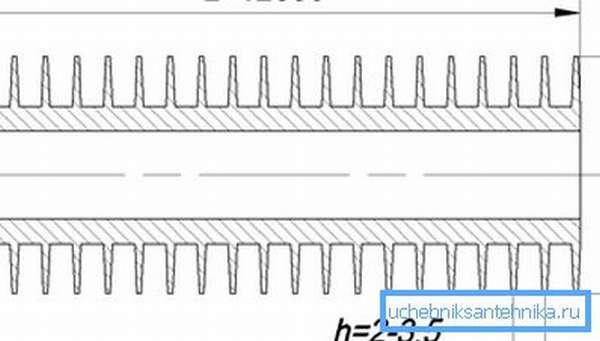 Параметры изготовления подобных материалов, представленные в виде различных допусков при которых достигается максимальная эффективность всей конструкции