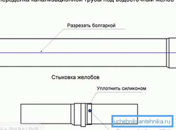 Переделка канализационной трубы