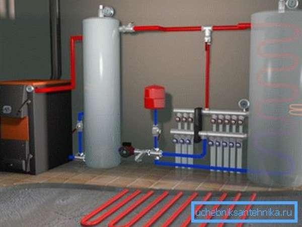 Перенос тепла осуществляется за счет циркуляции нагретой жидкости.