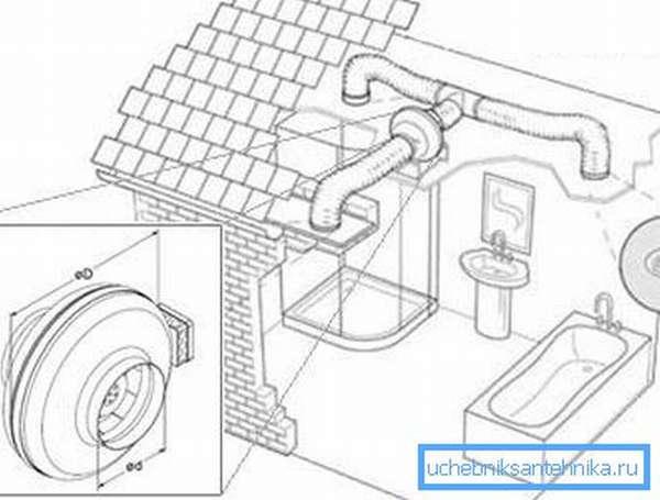 План каждого помещения должен предусматривать все конструктивные особенности системы
