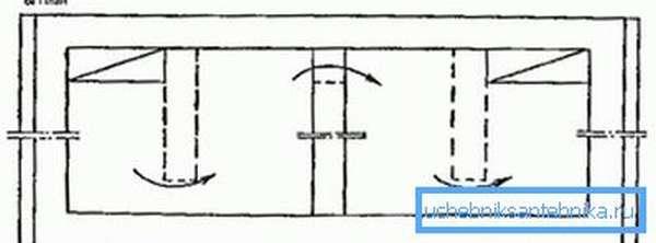 План вентиляционного дренажа