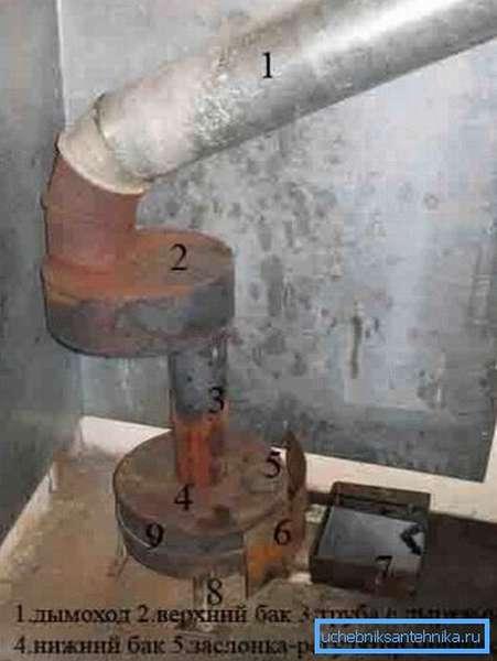 Подключенная к дымоходу печка