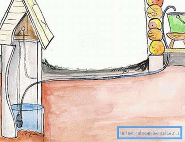 Погружной насос в колодце
