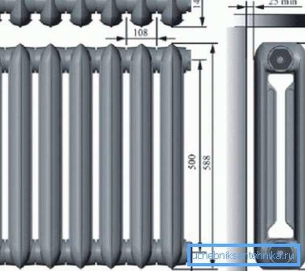 Полные размеры чугунной батареи