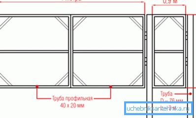 Помимо забора такие изделия подходят для изготовления ворот, калиток или дверей