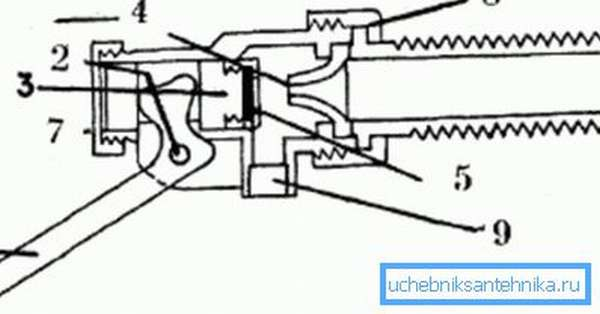 Поплавковый клапан в разрезе