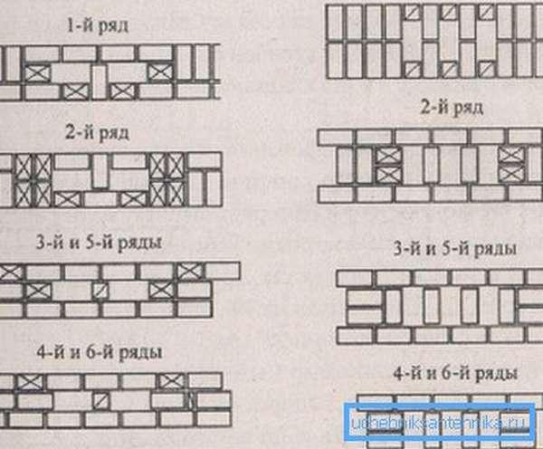Порядовая кладка каналов для создания различных типов шахт