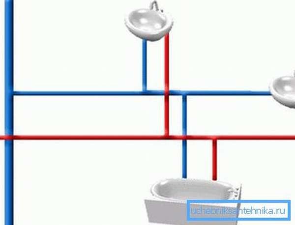Последовательное подключение сантехнических узлов