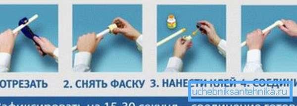Последовательность действий при склеивании труб