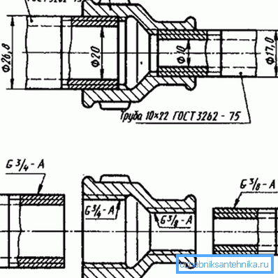 Правила изготовления резьбы и стыковки двух систем с разными габаритами