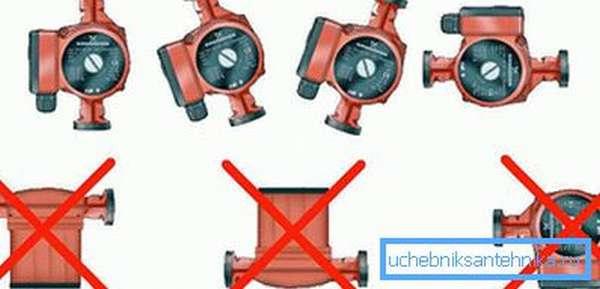Пример правильной и неправильной установки циркуляционного насоса