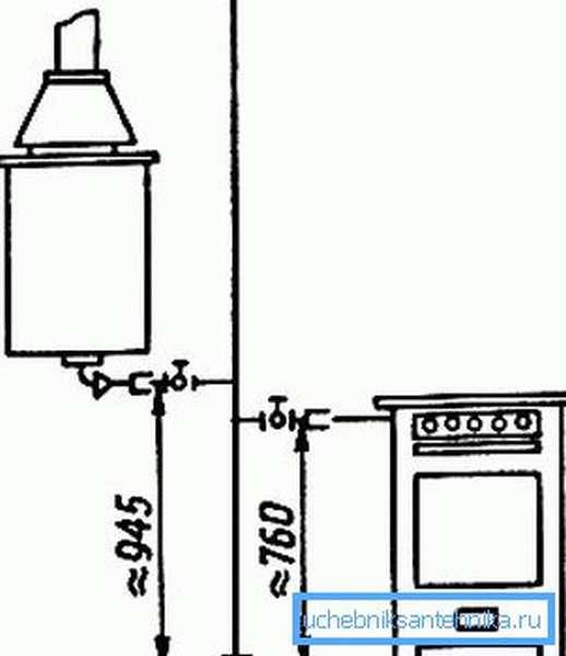 Правильное расстояние от газовой плиты до газовой трубы
