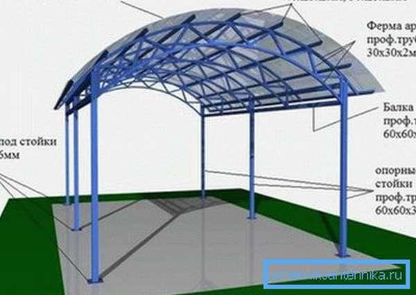 Пример арочной фермы