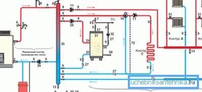Пример использование гидроразделителя (гидроколлектора)