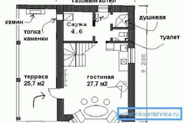 Пример плана сауны с душем и туалетом