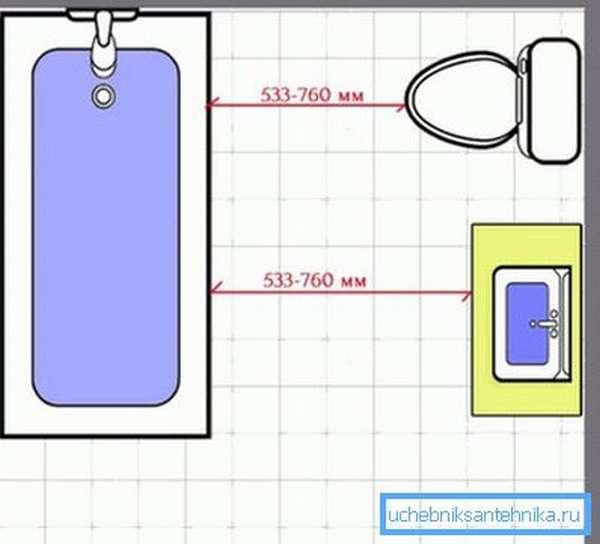 Пример планировки совмещенного санузла