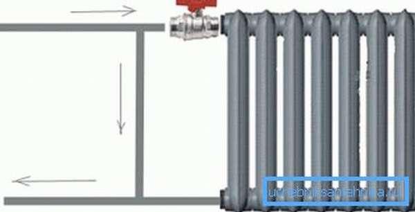 Пример подключение радиатора