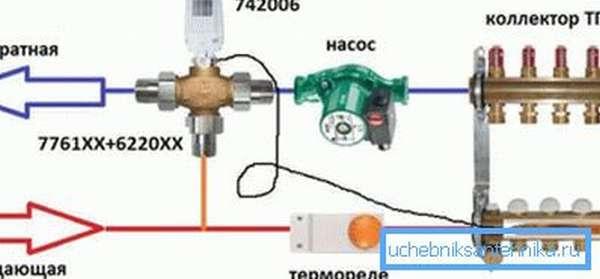 Пример подключения трехходового клапана
