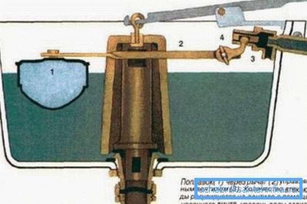 Пример простейшей системы слива
