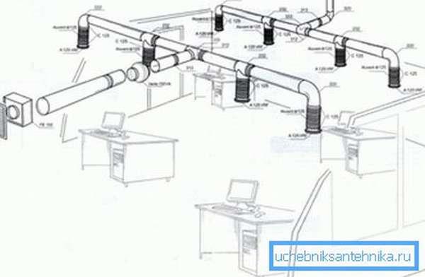 Пример схемы вентиляции офиса