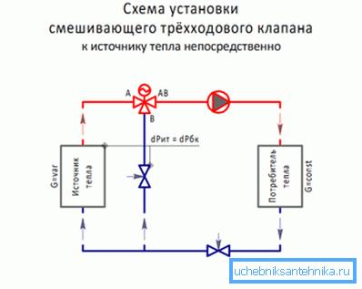 Пример того как выполняется обозначение трехходового крана на схеме