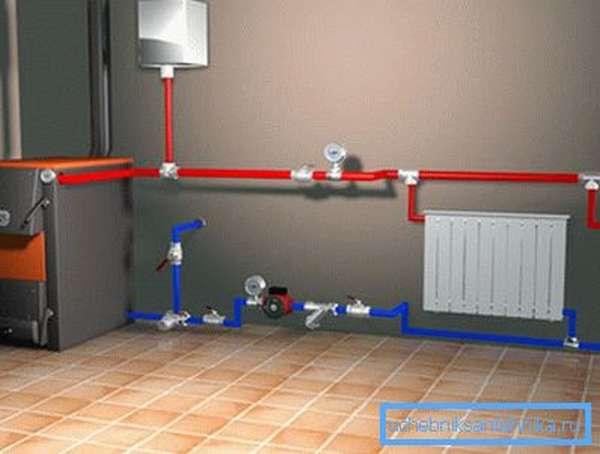 Пример устройства принудительной циркуляции теплоносителя в загородном доме