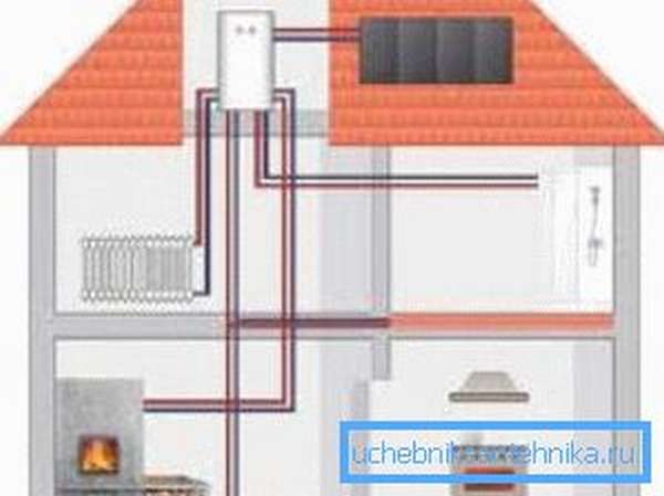 Примерно так выглядит двухтрубная система отопления двухэтажного дома