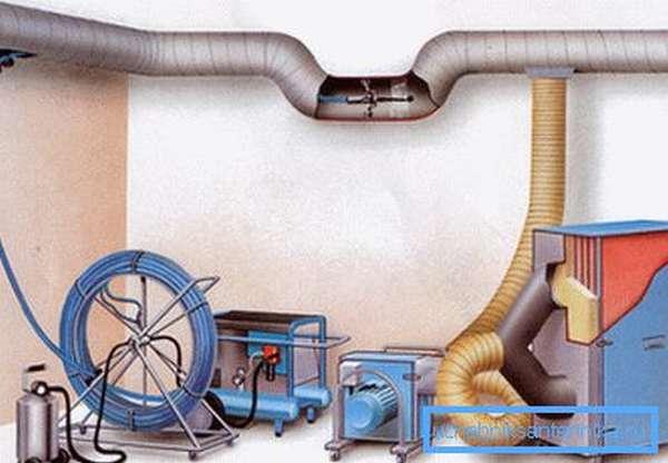 Принцип подключения двух комплектов оборудования на определенном участке цепи, который предварительно герметизирован со всех сторон, кроме ввода для механической щетки