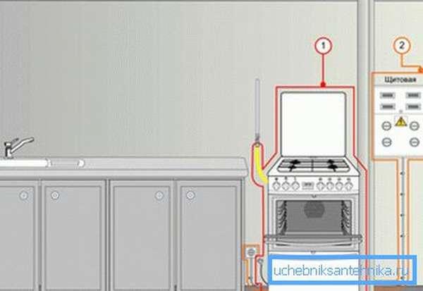 Принцип подключения газовой плиты.
