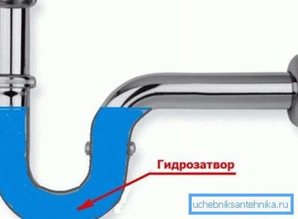 Принцип работы гидрозатвора