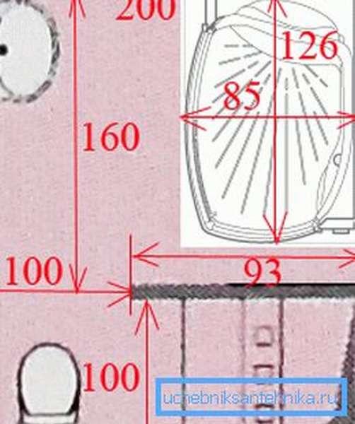 Принцип расстановки сантехнических приборов в небольшом помещении