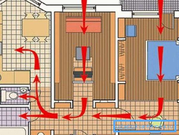 Принцип вентиляции многоэтажного жилого дома