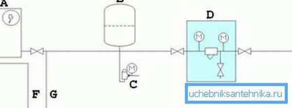 Принципиальная электрическая схема подключения насоса для скважины (см. описание в тексте)