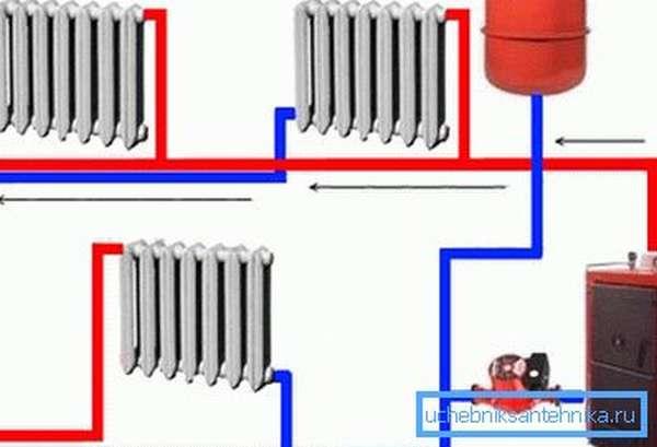 Принципиальная схема монтажа системы отопления с двухтрубным контуром (подключение шлейфом)