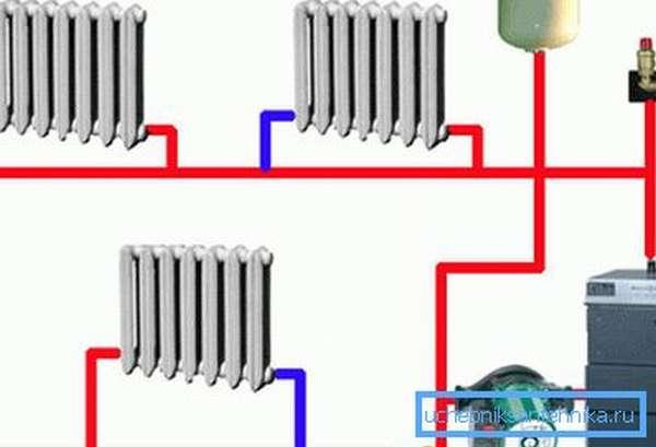 Принципиальная схема однотрубной системы отопления двухэтажного дома