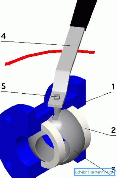 Принципиальная схема устройства шарового крана.