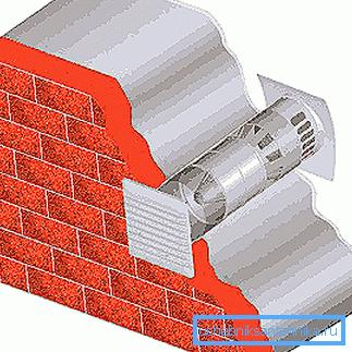 Приточный клапан естественной вентиляции