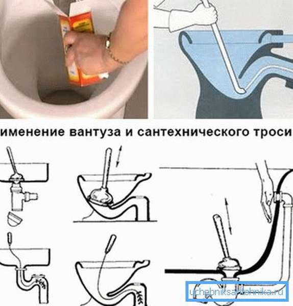 Прочистка унитаза своими руками с помощью соды, вантуза и троса