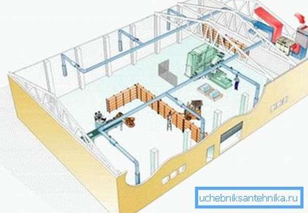 Проект промышленной вентиляционной системы
