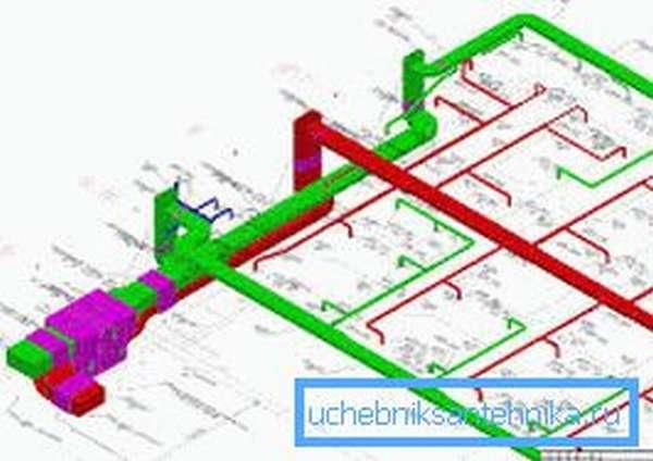Проект системы вентиляции офисного центра.