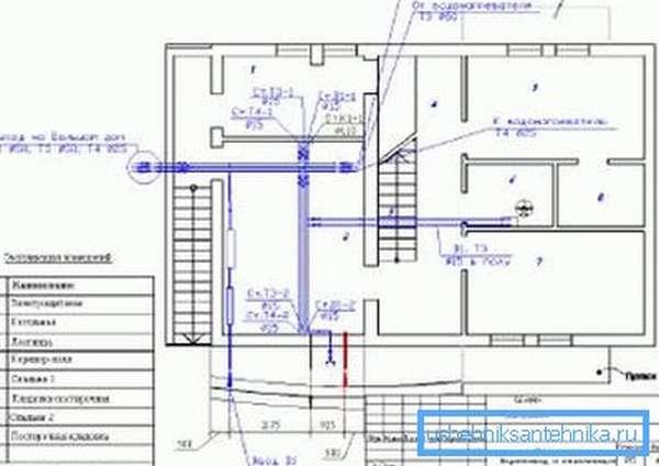 Проектирование внутреннего водопровода и канализации должно производиться компетентными специалистами