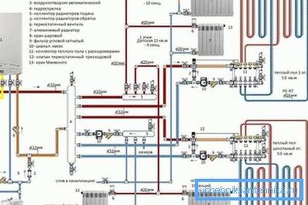 Проектная документация должна соответствовать СНиП на монтаж системы отопления 3.05.01-85.