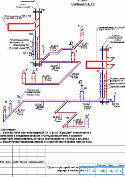 Профессиональный чертеж водопроводной системы.