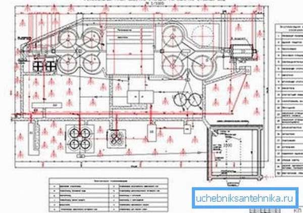 Профессиональный проект расположения канализационных систем на участке