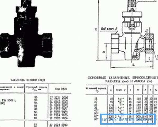 Производство всех видов запорной арматуры стандартизировано. С некоторыми стандартами мы сегодня познакомимся.