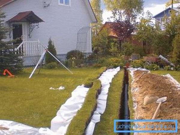 Прокладка канализации в земле должна производится согласно строгих правил