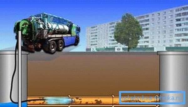 Промышленная очистка ведется с помощью специальной техники, которую приобретаю только хозяйства обслуживающие подобные магистрали